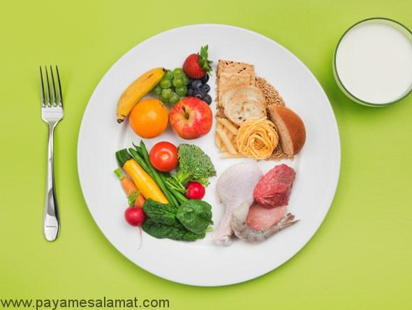 به خاطر این برنامه غذایی قلبتان شما را دوست خواهد داشت