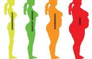 شاخص توده بدنی یا BMI به شما چه می گوید؟