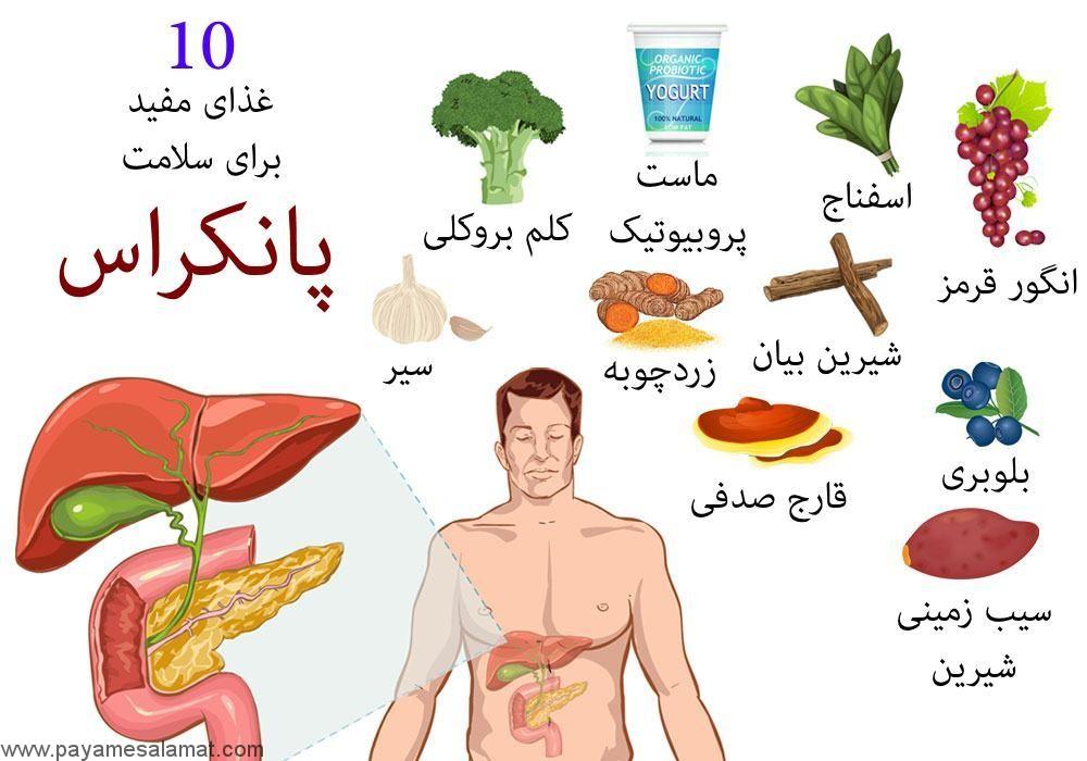 ده غذای شگفت انگیز برای سلامت پانکراس یا لوزالمعده