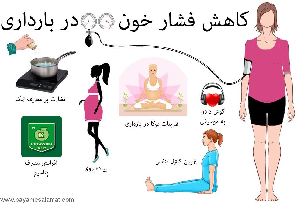 پایین آوردن فشار خون بالا در بارداری