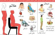 علائم سندرم تاکی کاردی پاسچر یا وضعیتی و درمان آن