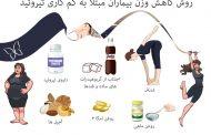 روش کاهش وزن بیماران مبتلا به کم کاری تیروئید