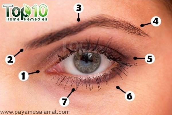 راه های طبیعی برای افزایش قدرت بینایی