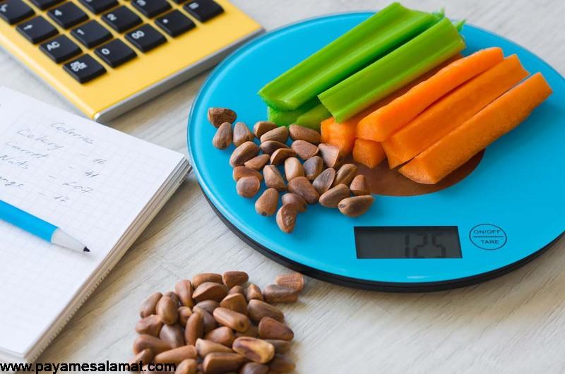 شمارش کالری مصرفی